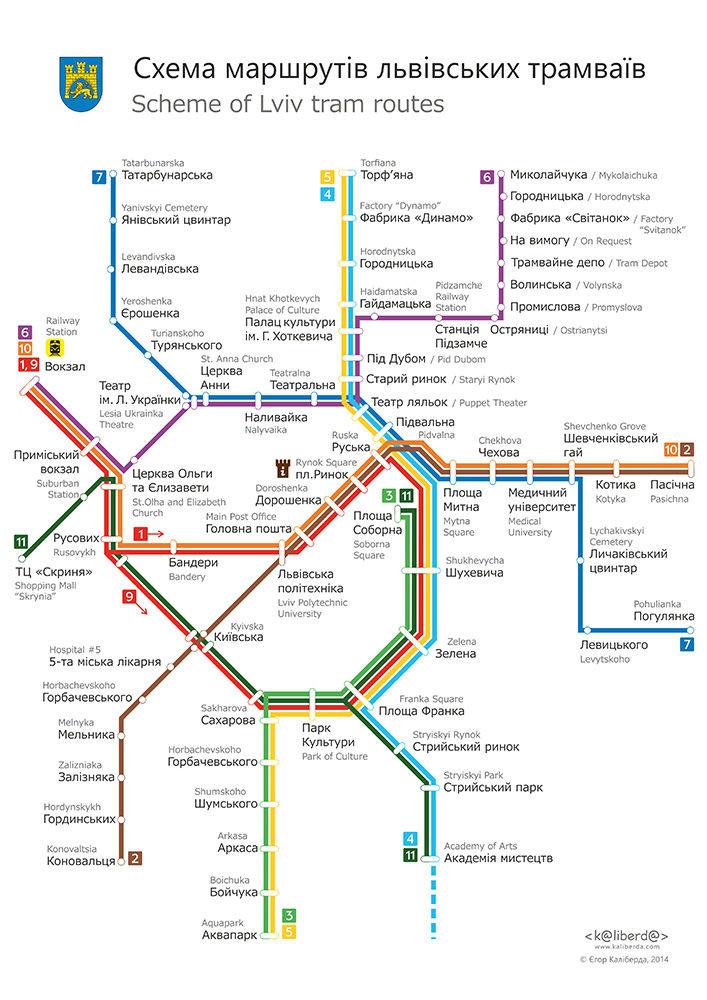 Cхема маршрутів львівських трамваїв