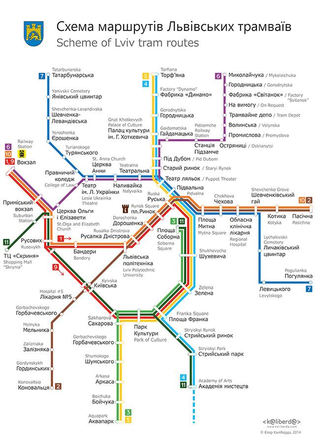 "lviv-tram-schema-small. """