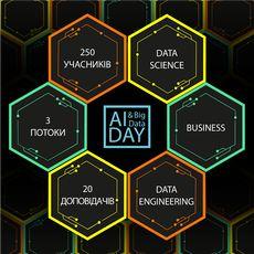 Конференція AI&BigData Day