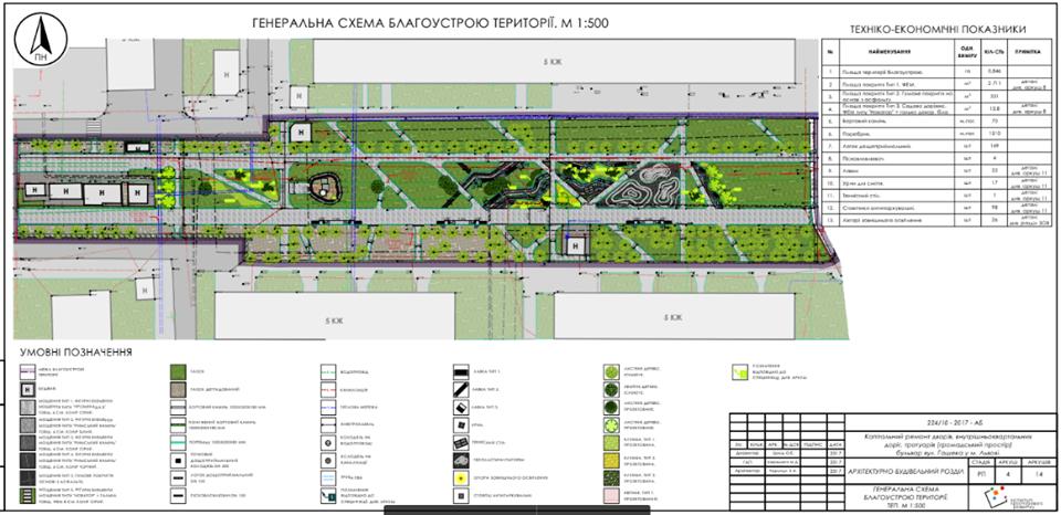 Проект алеї на вул. Гашека