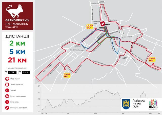 Grand Prix Lviv Half Marathon 2018