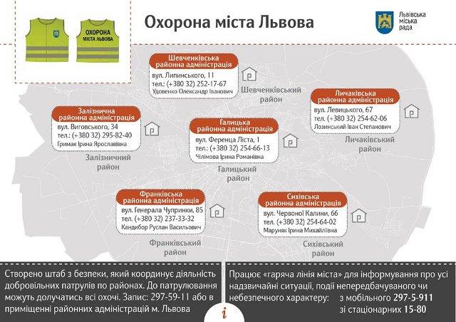 Охорона міста Львова