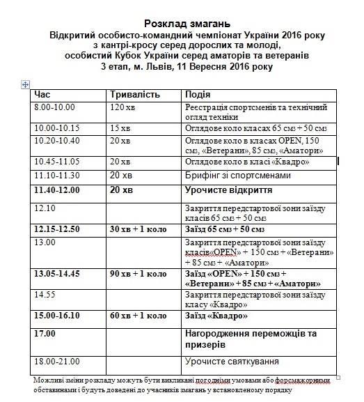 кантрі-крос «Майорівка 2016»