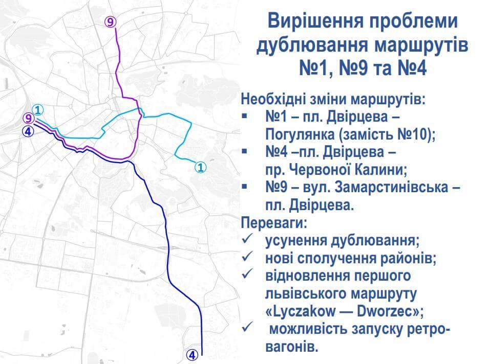 Нова схема руху трамваїв номер 1 і номер 9